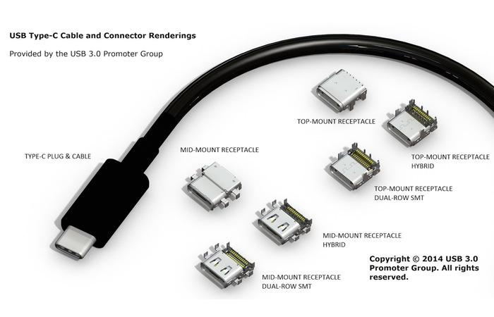 Reversible-USB